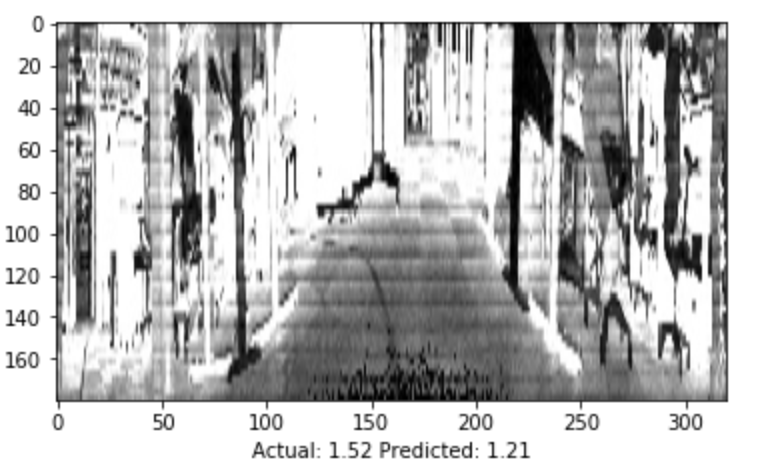 Ouster Lidar ML Model Intensity Image Prediction