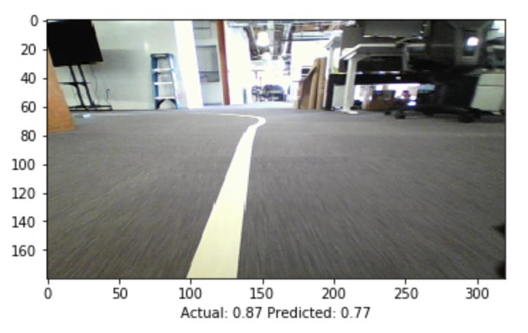 RC ML Model Prediction Image
