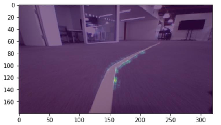RC ML Model Saliency Image
